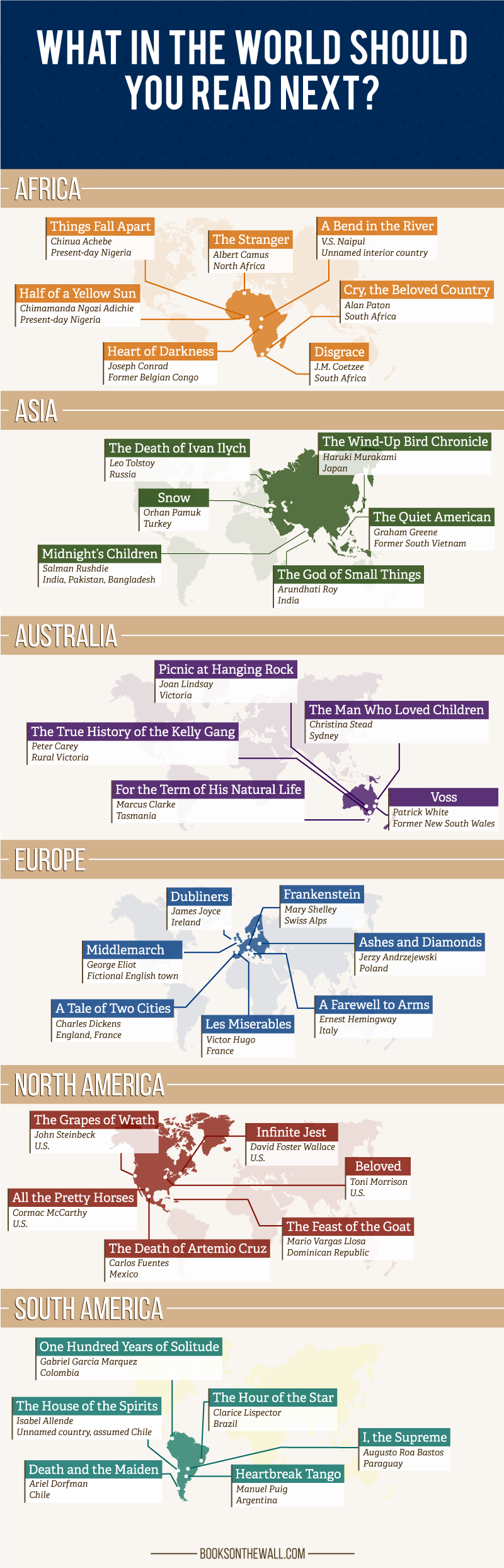 Around the World book infographic by Books on the Wall