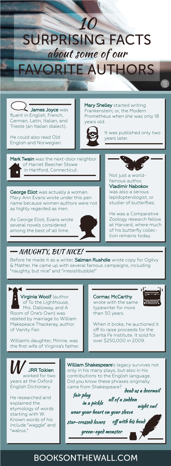 10 Surprising Facts About Some of our Favorite Authors, infographic by Books on the Wall