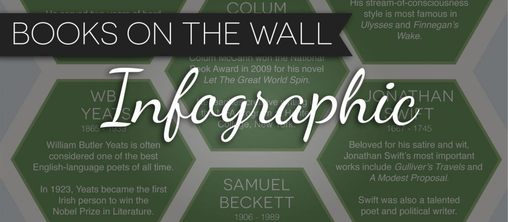 Irish Authors You Didn't Know Were Irish (Irish Author Infographic Banner by Books on the Wall)