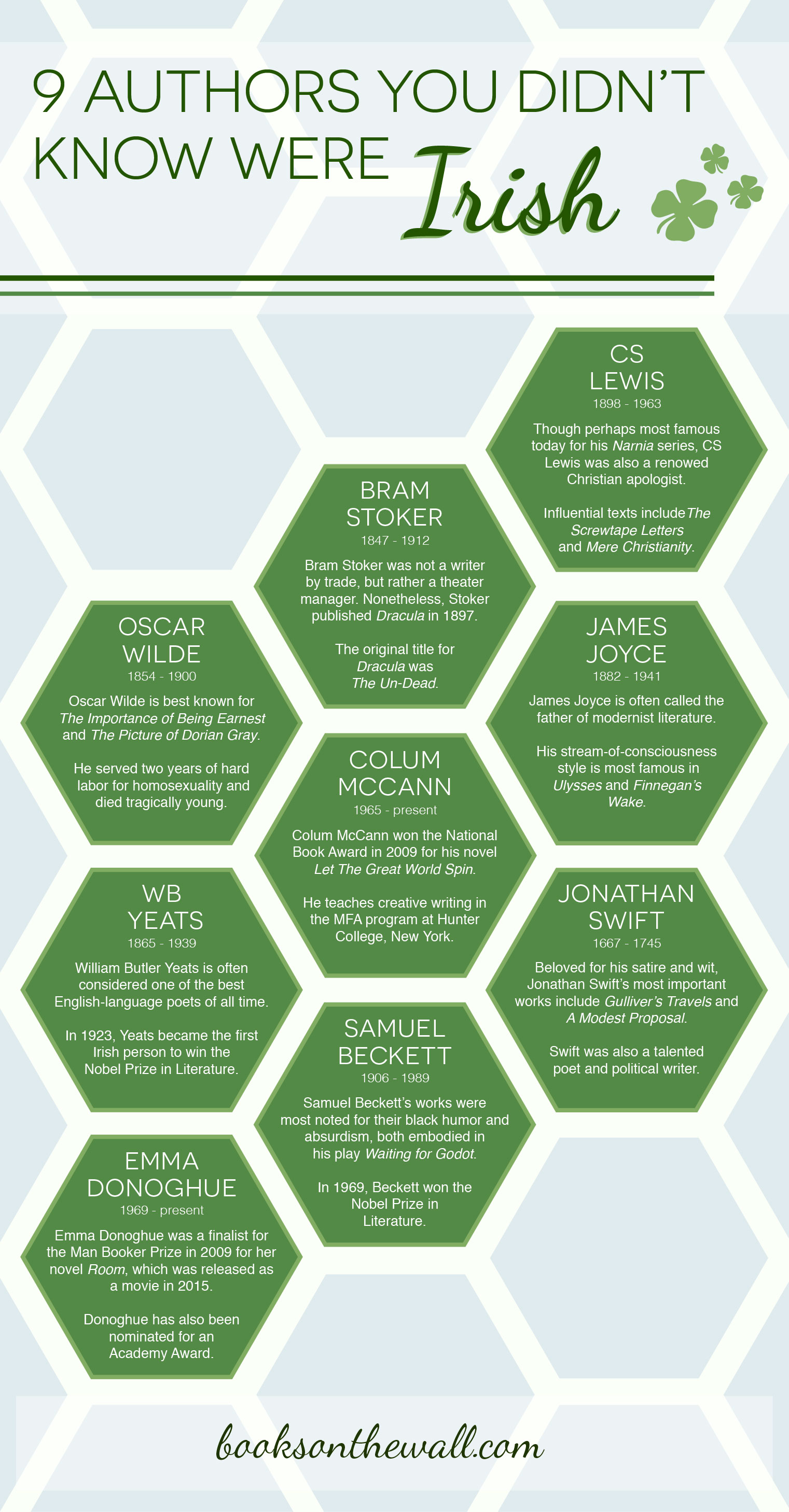 Irish Authors You DIdn't Know Were Irish (Irish Authors Infographic by Books on the Wall)