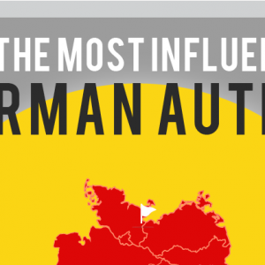 Five of the Most Influential German Authors